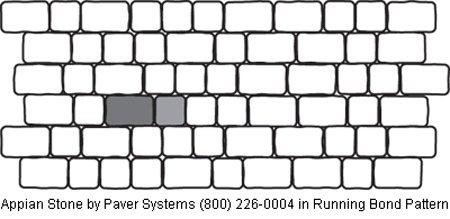 Appian Stone in Running Bond Pattern