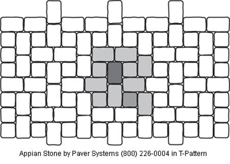 Appian Stone in T-Pattern
