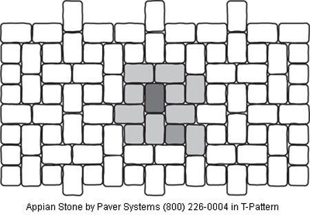 Appian Stone in T-Pattern