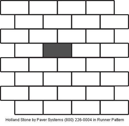 Holland Stone in Runner Pattern